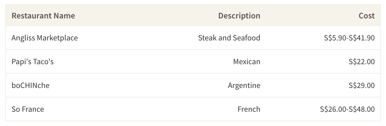 Meal Kits From Restaurants