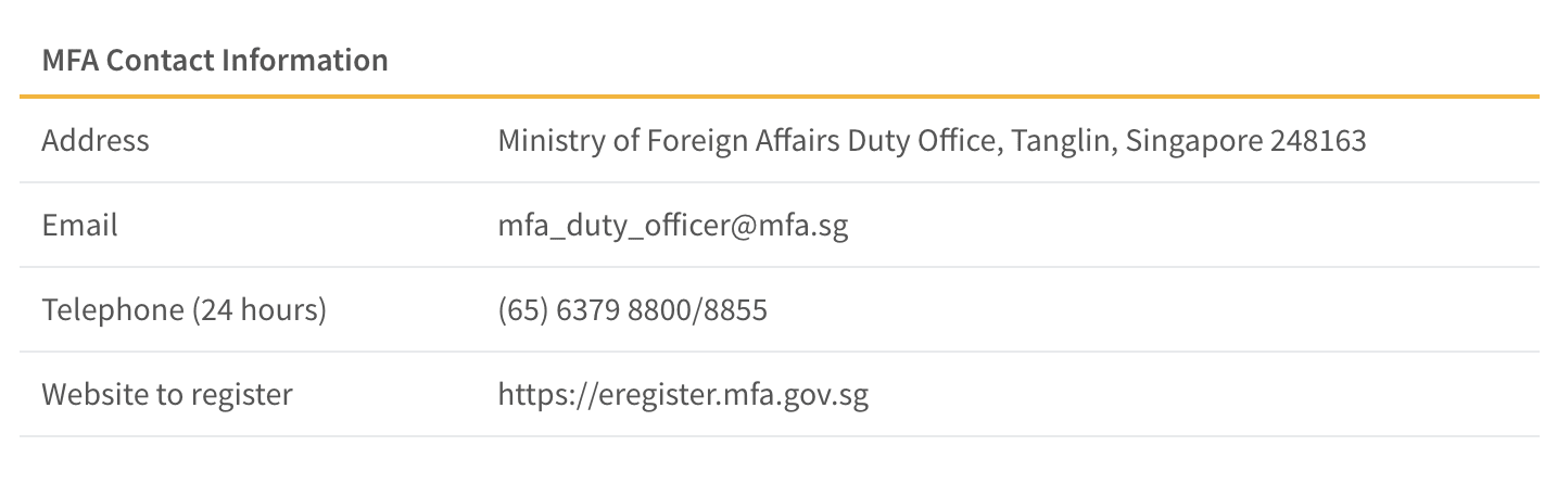 MFA Contact Information