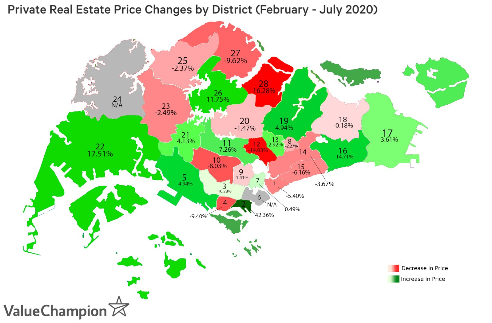 This map shows a change in PSF of private properties in Singapore by district between February and July