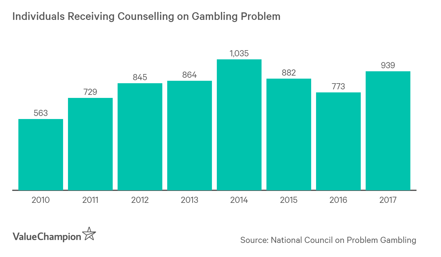 An increasing number of people in Singapore have been seeking counsel with gambling problems