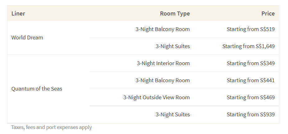 This table shows the average cost of a 3-night stay at the World Dream and Quantum of the Seas liners in Singapore