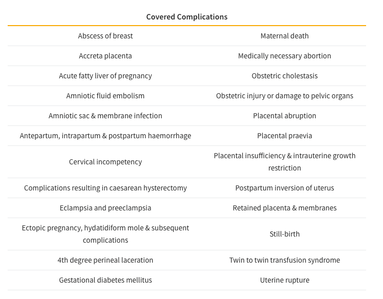 Pregnancy Complications & MediShield Life: What the New