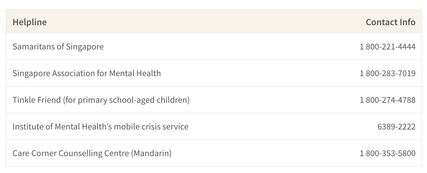 This table shows a list of mental health helplines in Singapore