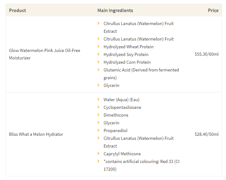 This table shows the high-end moisturizer by Glow, and its dupe by Bliss, along with the main ingredients and cost