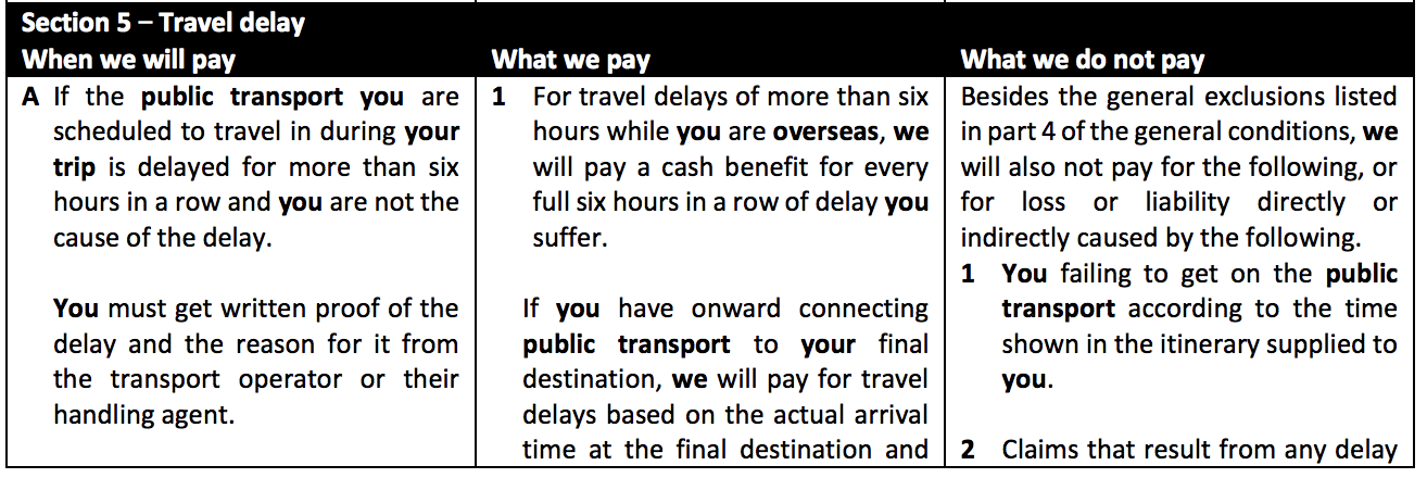 This image shows NTUC Income's policy regarding its travel delay benefit