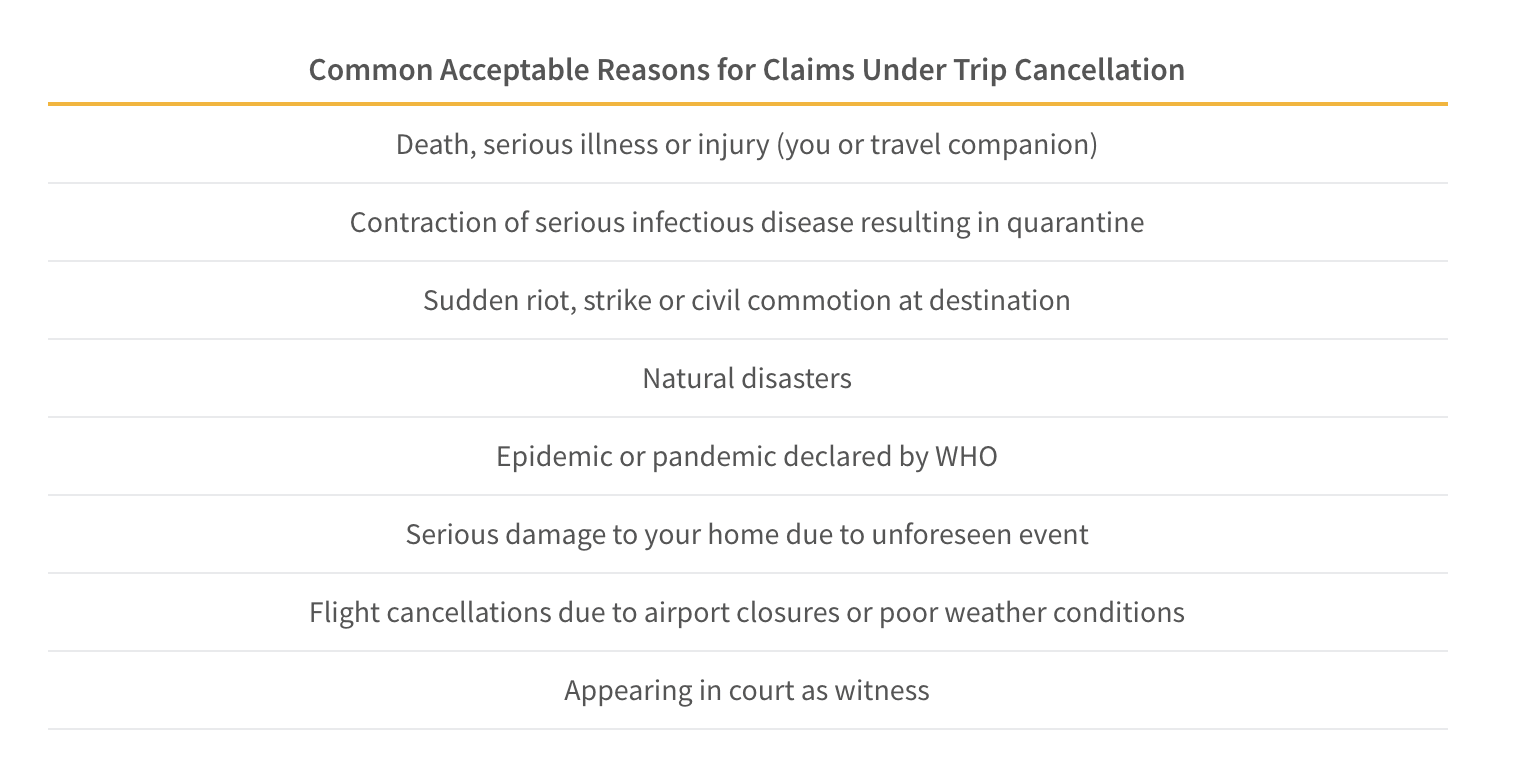 This table shows a list of acceptable reasons for filing under the trip cancellation benefit