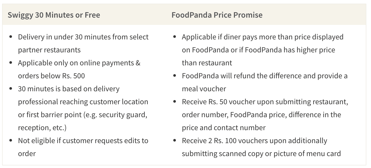 This table shows comparison between Swiggy and FoodPanda.
