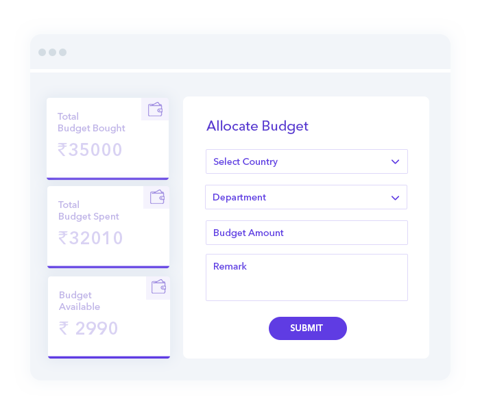 Budgeting and Allocation