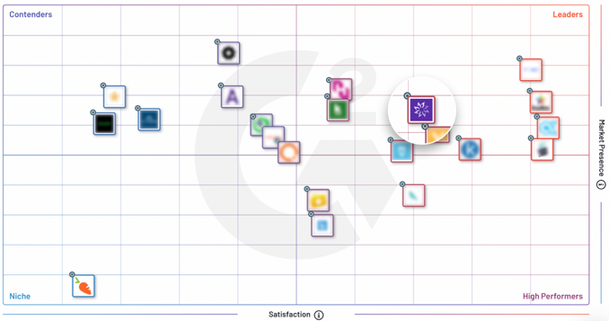 Enterprise-Grid-for-Employee-Recognition-Software