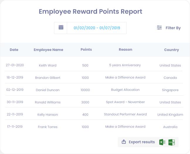 Vantage Rewards