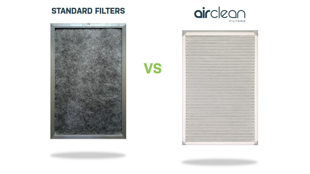 Standard Filter Comparison to AirClean Filter