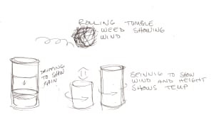 Sketches of weather physicalization
