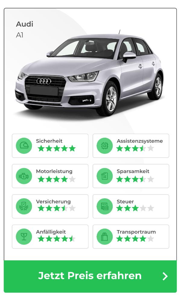 Audi_A1_bestes_Anfängerauto_Vergleich-B2-C-VEHICULUM