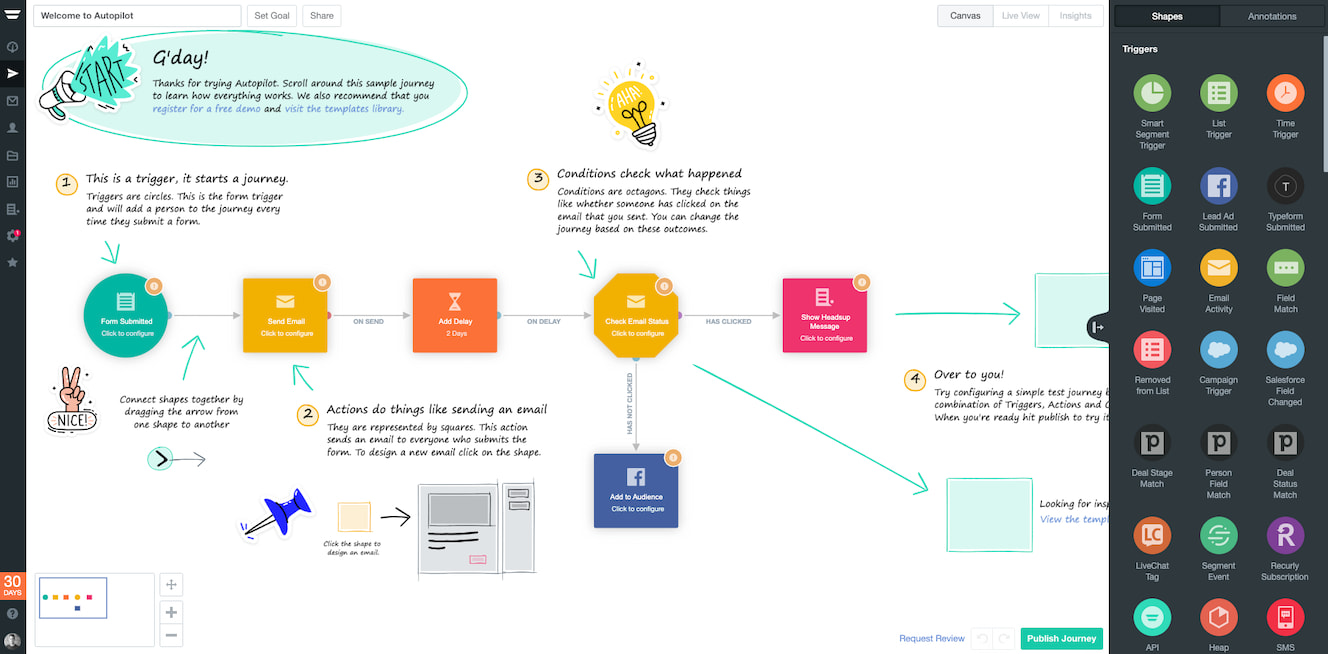 Autopilot's marketing automation annotations