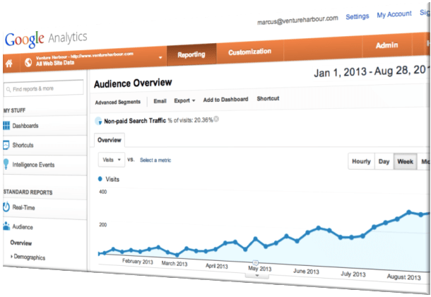 Panda Recovery: A Guide to Recovering Google's Panda Update