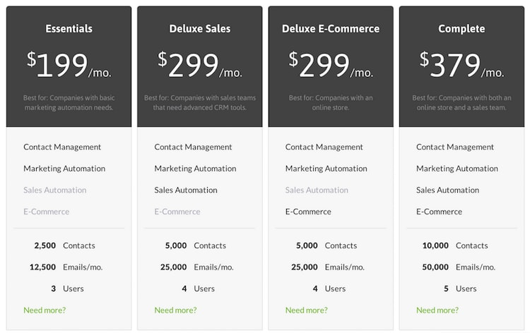 Infusionsoft pricing