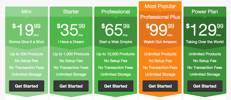 3dcart pricing