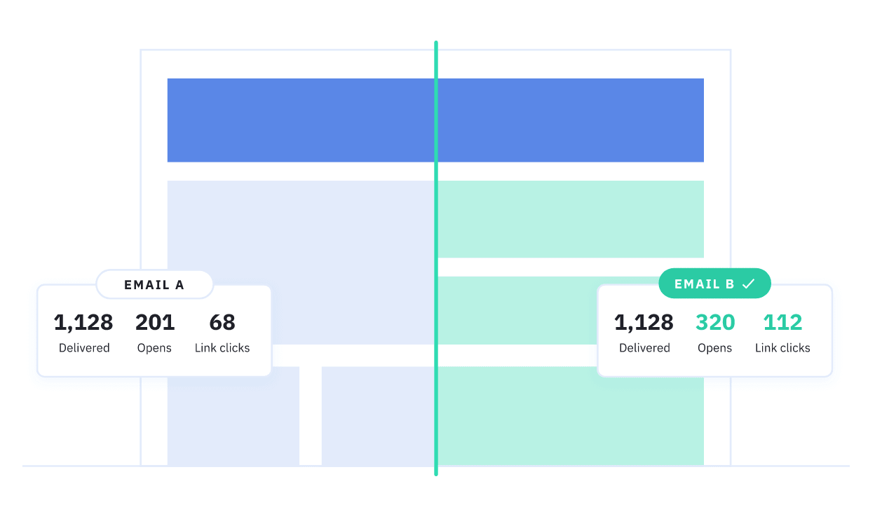 9 Simple CRO Fixes That Yield Big Results