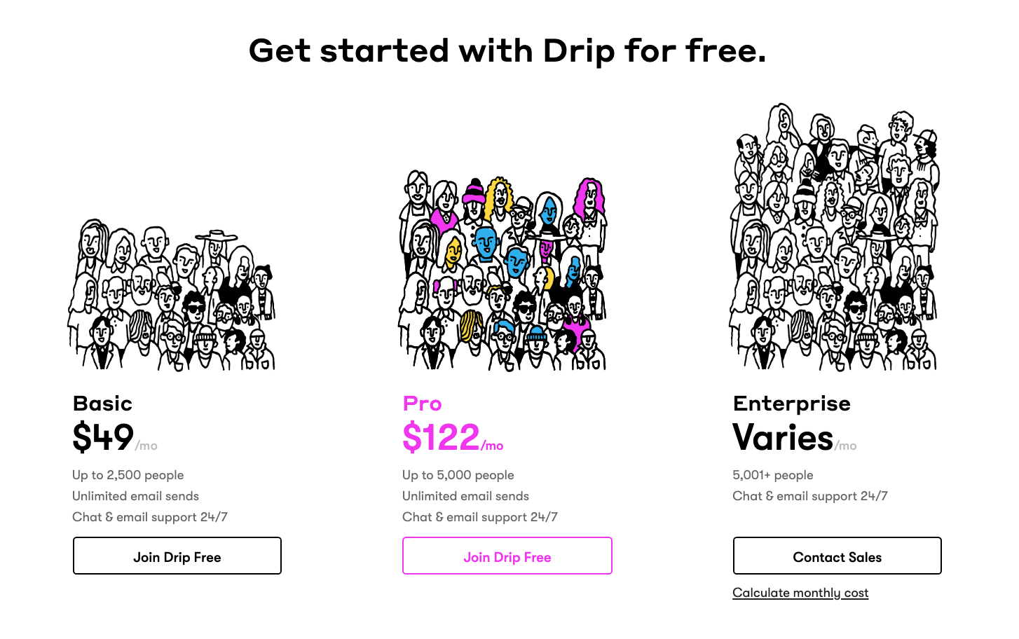 Drip Review: Where it shines (and where it's quite overrated)