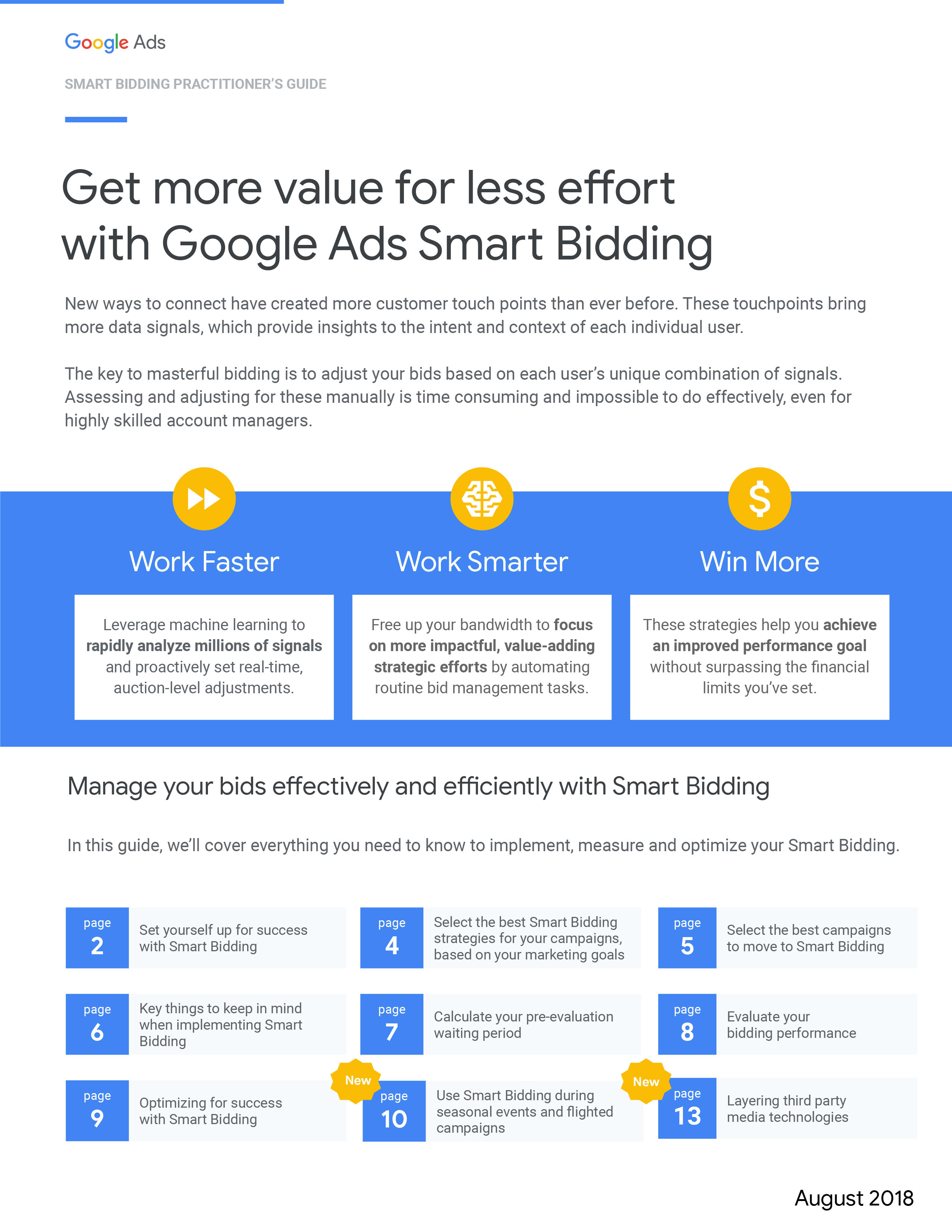 50 Tools To Help You Nail Ppc In 2020