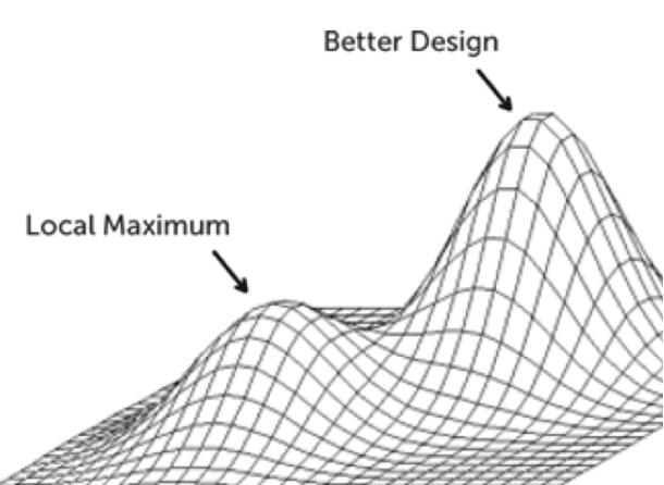 Iteration vs. new versions