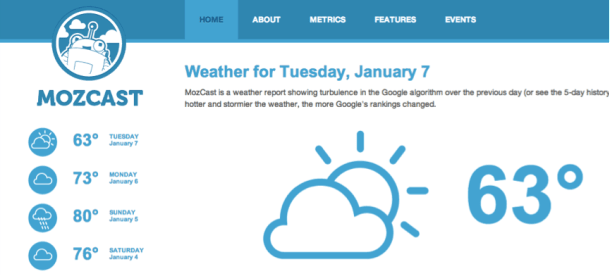 Moz weather report