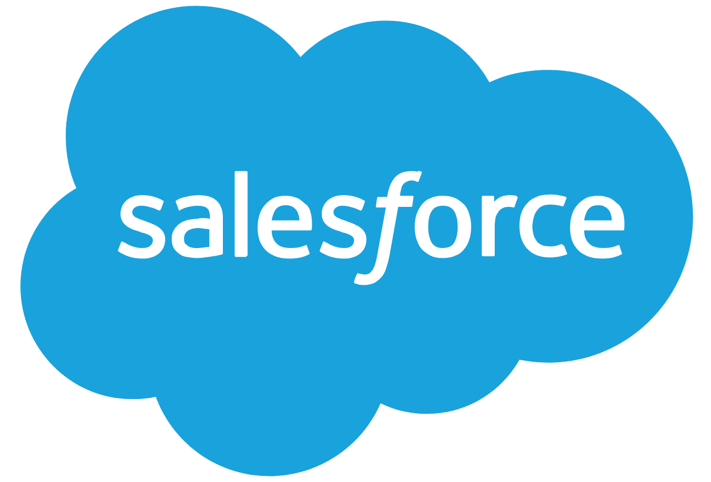 Salesforce Review: Where it shines (and where it's quite overrated)