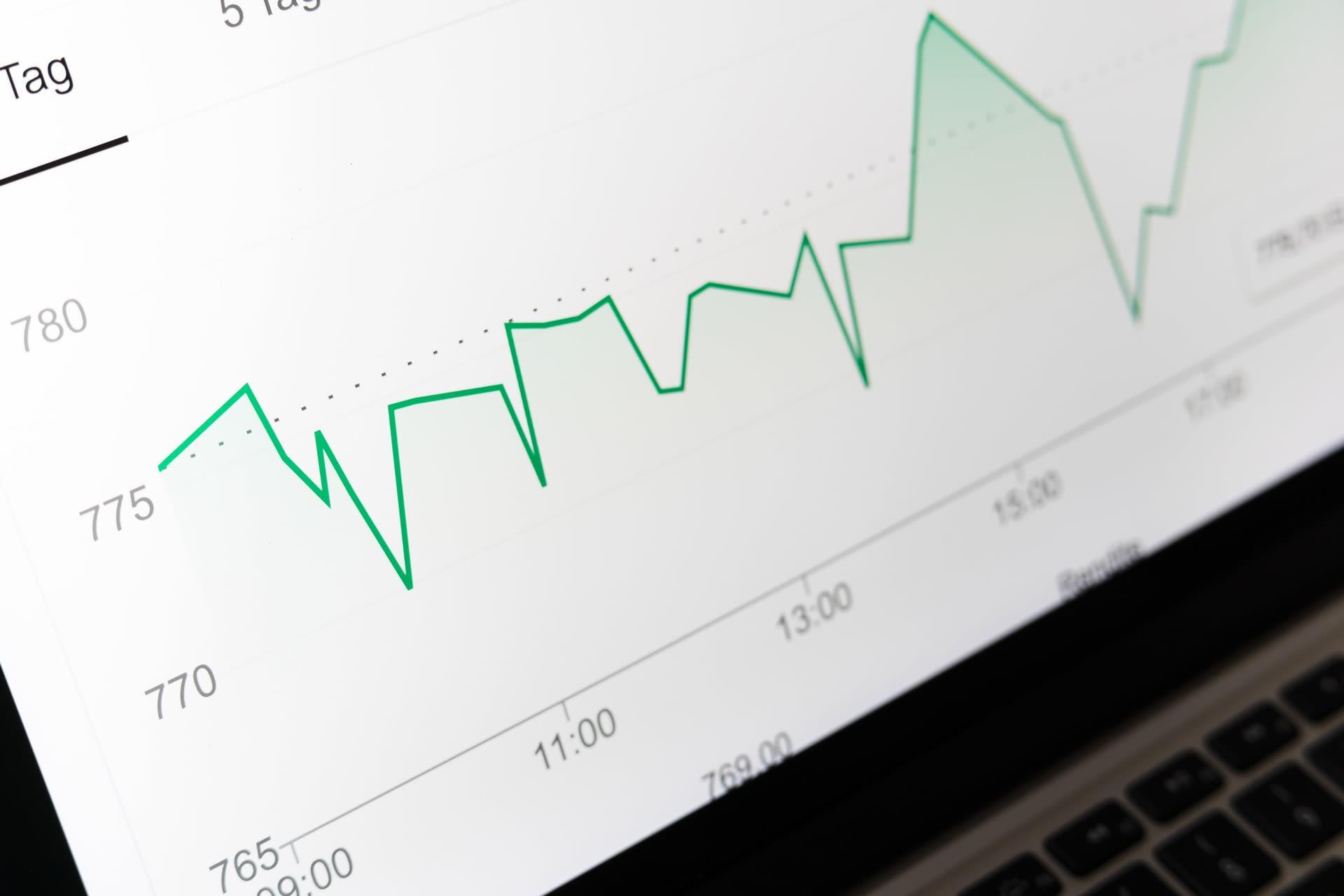 Best Analytics & Business Intelligence Platforms