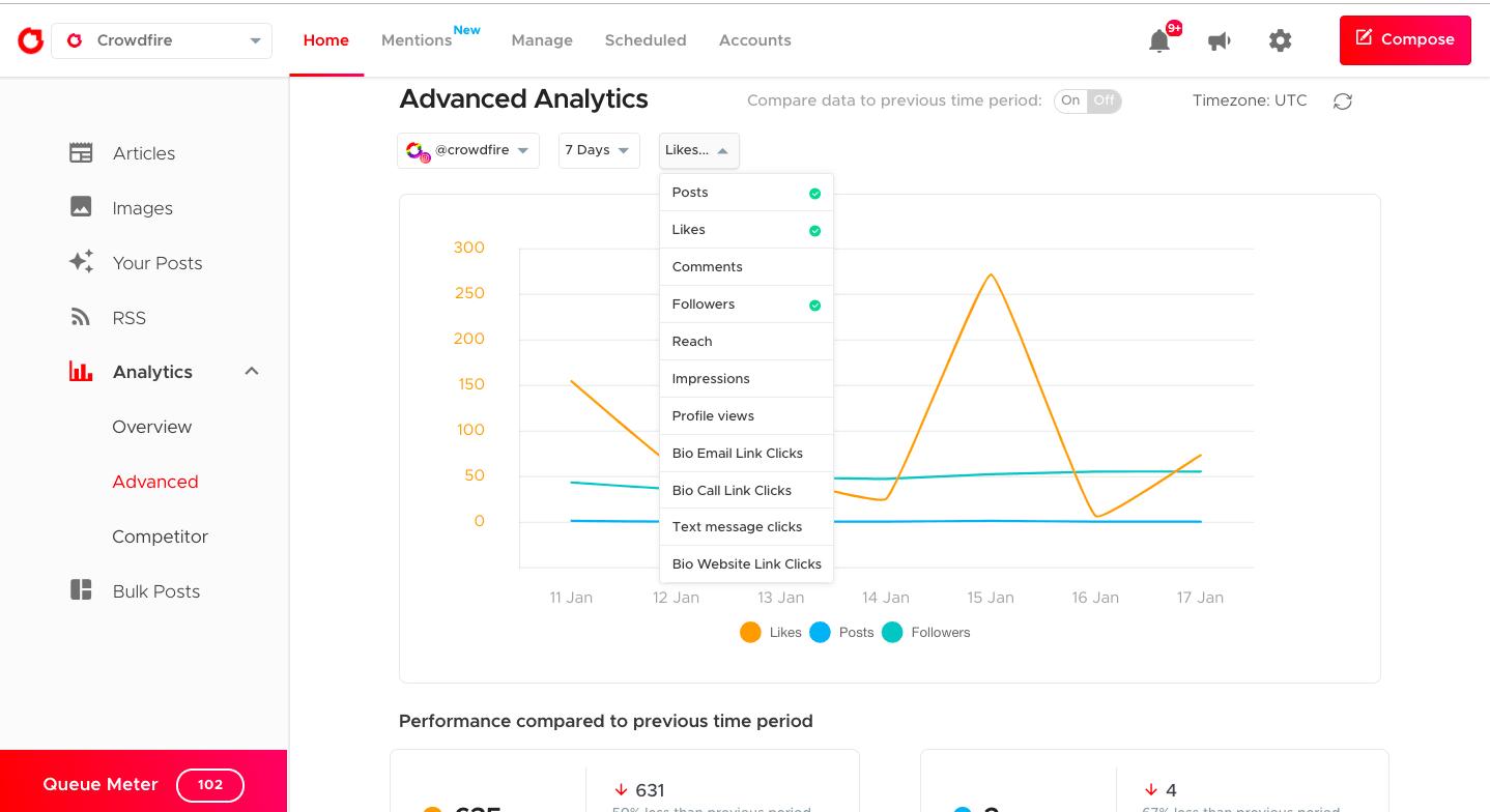 Crowdfire analytics