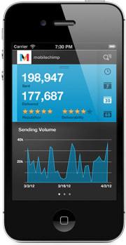 Mandrill App