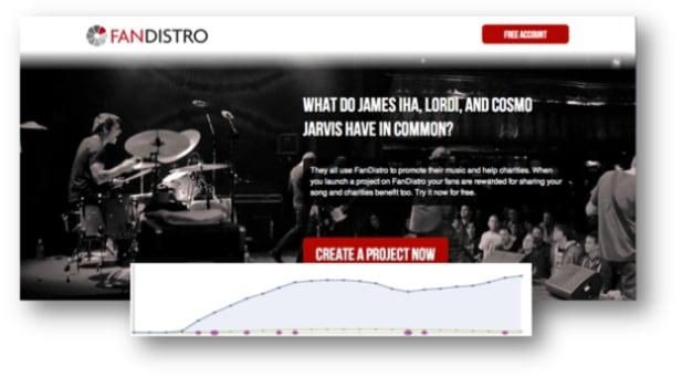 FanDistro case study