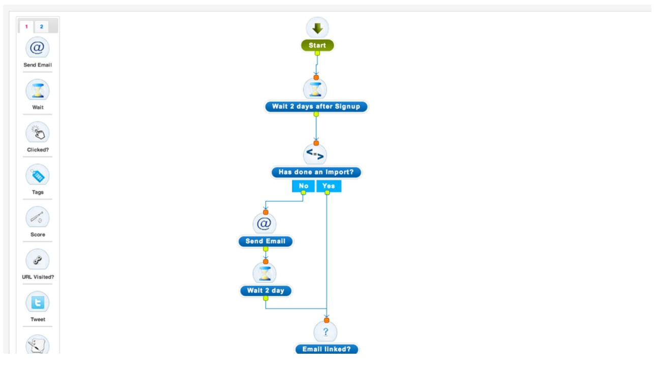 agile crm workflow