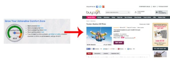 Survey linked to BuyaGift.com