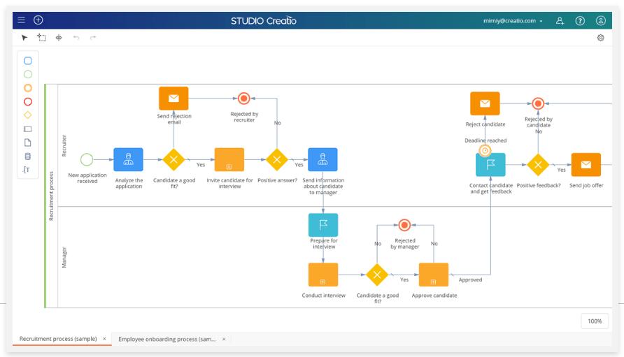 creatio crm workflow