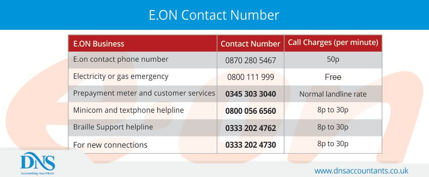 E.ON Contact Number