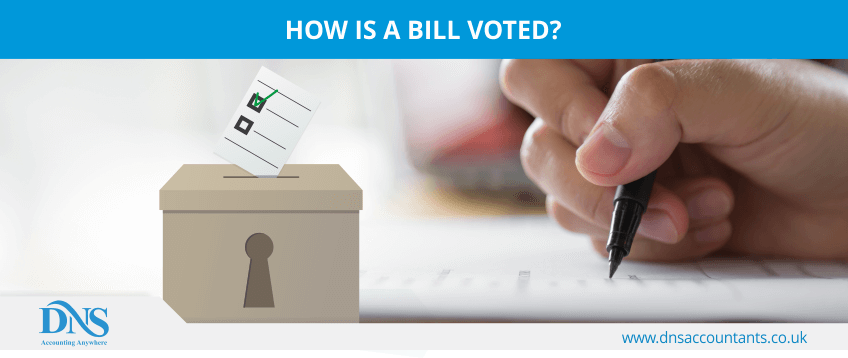 How is a Bill Voted?