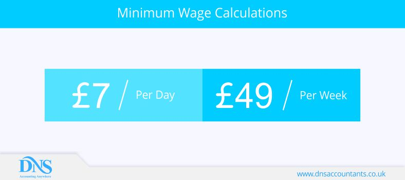 Minimum Wage Calculations