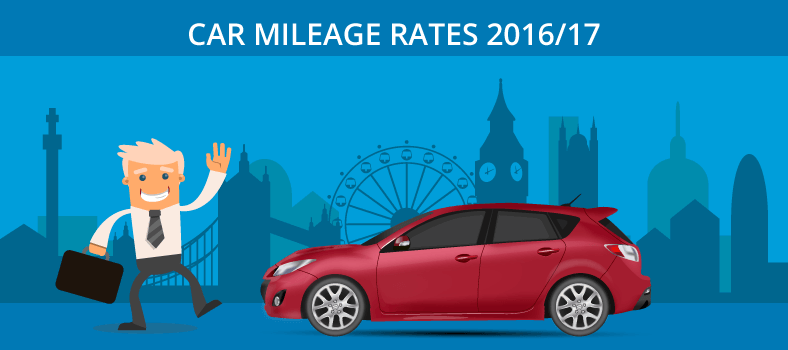 Car mileage rates