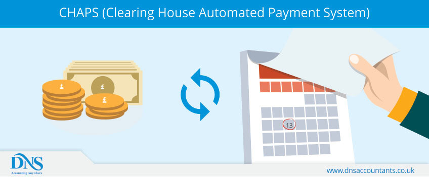 CHAPS (Clearing House Automated Payment System)