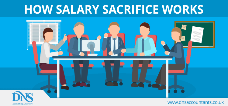 How Salary Sacrifice Works