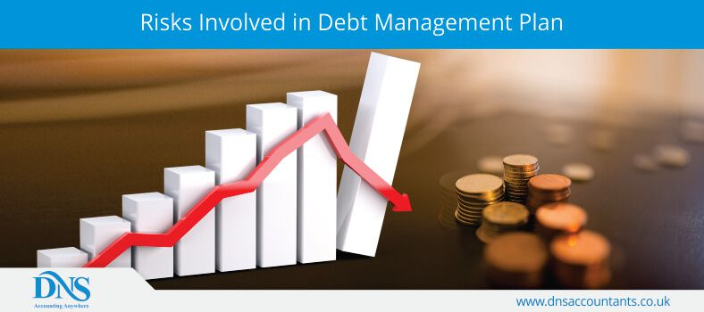 Risks Involved in Debt Management Plan