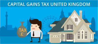 Capital Gains Tax United Kingdom