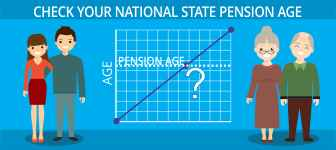 CHECK STATE PENSION AGE