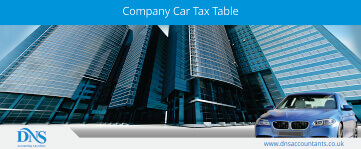 Company Car Tax Table & Mileage Allowance Rates for 2018/19 & 2019/20