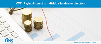 CT61: Paying interest to individual lenders or directors