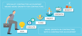 Specialist Contractor Accountant means more growth for Contractors