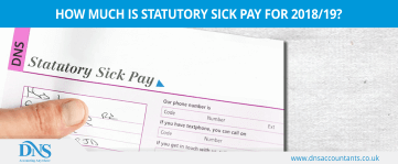 Statutory Sick Pay Rate for 2018 & 2019