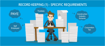 Record Keeping (1) – General Rules
