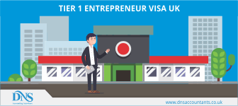 Tier 1 Visa for Business People & Investors