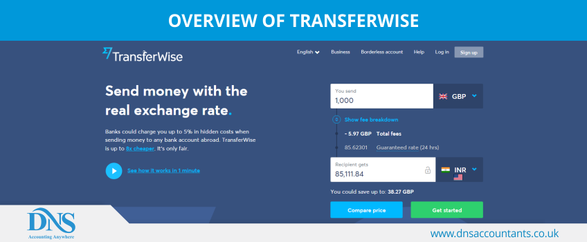 Overview of TransferWise